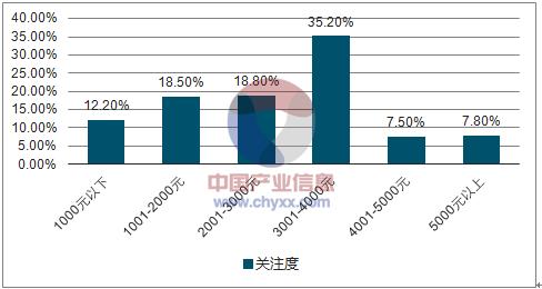 2017年中国家用空气净化器行业发展现状