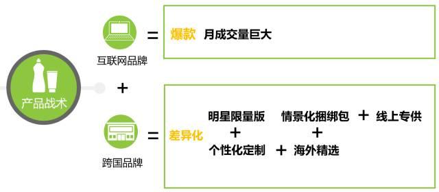 中国消费者真的变了!70个国家里面,中国剁手党几乎是最不在乎价格的
